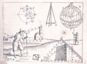 17th-century-surveying